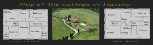 Rent tuscan cottage
