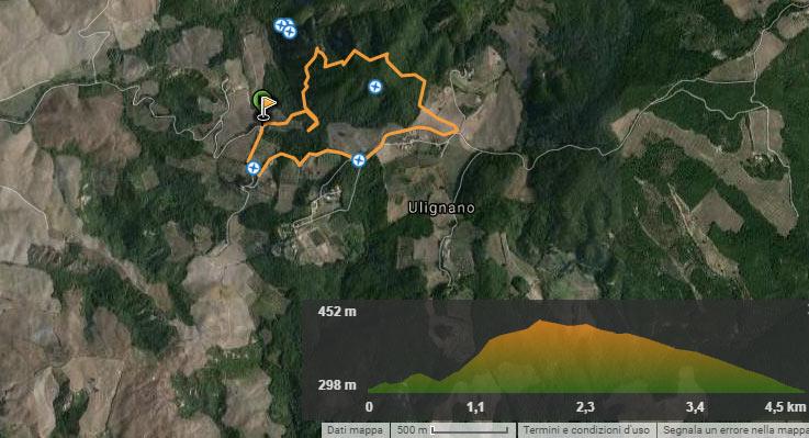 Tuscany Montenero track